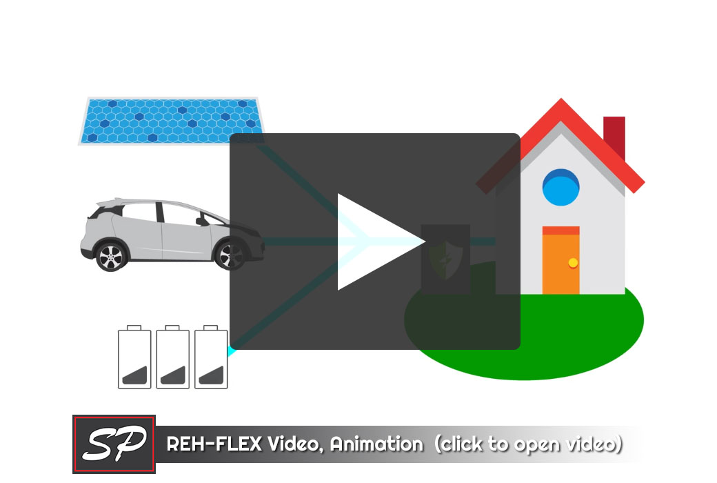 REH-FLEX Animated Video